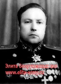 Abramov Nikolay Osipovich