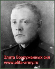 Abuzin Nikolay Nikolaevich