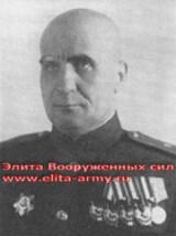 Aliev Ivan Mihaylovich