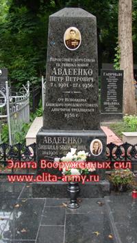 Kiev Baykovoe kladbische