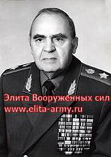 Aganov Sergey Hristoforovich