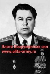 Ermakov Viktor Fedorovich