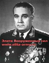 Fedorchuk Vitaliy Vasilevich