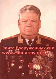 Krivda Fedot Filippovich