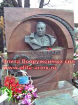 Moskva Novodeviche kladbische