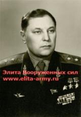 Pokryishkin Aleksandr Ivanovich