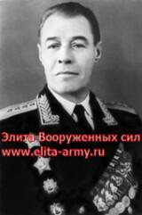 Popov Markian Mihaylovich