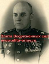 Yakovlev Nikolay Dmitrievich