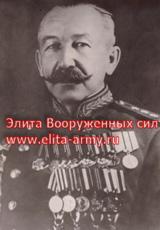 Belov Pavel Alekseevich