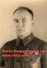 Dementev Petr Vasilevich