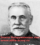 Drozdov Nikolay Fedorovich