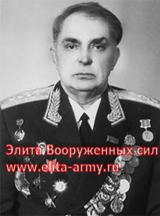 Gerchik Konstantin Vasilevich