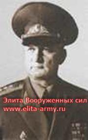 Grishin Viktor Ivanovich