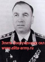Gurinov Ivan Mihaylovich