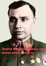 Kirponos Mihail Petrovich