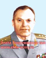Klimov Aleksey Tihonovich
