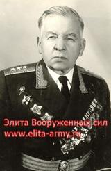 Kuzovkov Ivan Aleksandrovich
