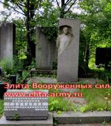 Leningrad Bogoslovskoe kladbische