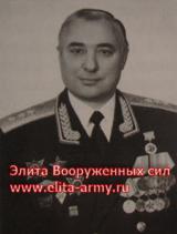 Miruk Viktor Fedorovich