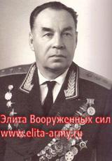 Okunev Vasily Vasilyevich