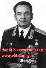 Zotov Nikolay Aleksandrovich