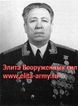 Chervov Nikolay Fedorovich