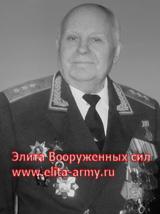 Chukarin Nikolay Ivanovich