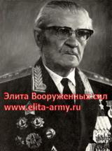 Fomin Nikolay Sergeyevich