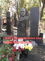 Moscow Novodevichy Cemetery