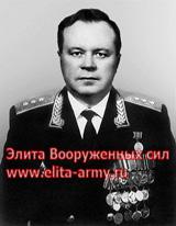 Ryakhov Anatoly Yakovlevich