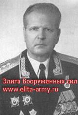 Shpakov Nikolay Petrovich