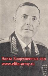 Kalashnik Mikhail Haritonovich