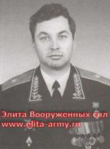 Kopylov Victor Andreevich