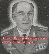 Modyaev Ivan Fedorovich