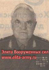 Savinkin Nikolay Ivanovich