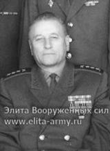 Solovyov Vasily Petrovich