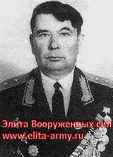 Abashin Dmitry Dmitriyevich