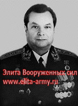 New settlers Fedor Ivanovich