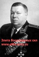 Zozulya Fedor Vladimirovich