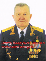 Arkharov Anatoly Petrovich