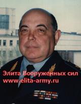 Ayupov Abrek Idrisovich