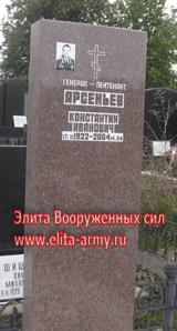 Moscow Troyekurovskoye Cemetery 6