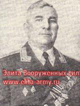 Blochin Mikhail Ivanovich