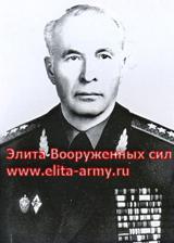 Dushin Nikolay Alekseevich