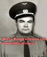 Balikhin Boris Vasilyevich