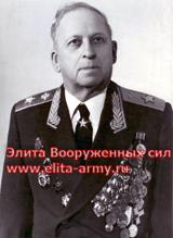 Peresypkin Ivan Terentyevich 2