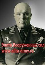 Belov Vasily Pavlovich