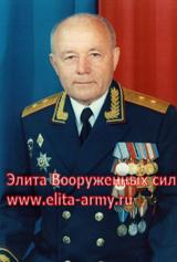 Biryulkin Anatoly Aleksandrovich