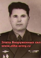 Bandurin Vasily Ivanovich