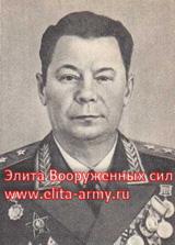 Bliznuk Ivan Ivanovich